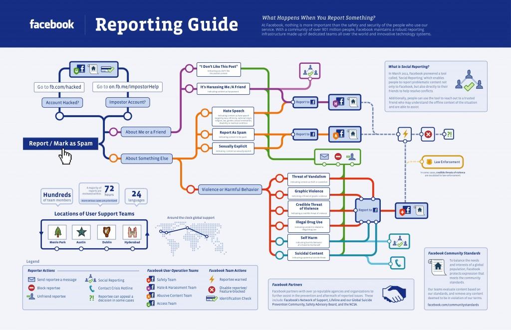 facebook-reporting-guide-large