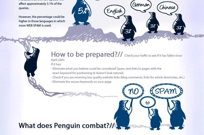 """How The New Google """"Penguin"""" Algorithm Update"""