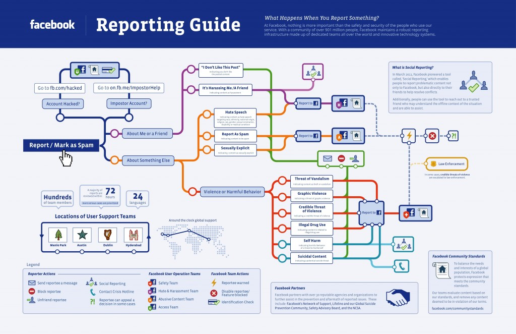 facebook-reporting-guide-large