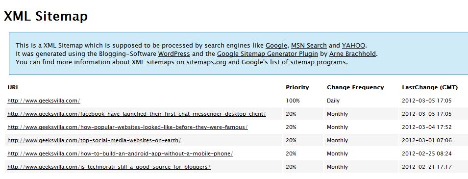 create google xml sitemap for wordpress website geeks villa